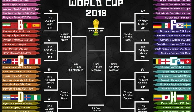 image about World Cup Bracket Printable titled FIFA Earth Cup 2018Classes A through D - Mad and Bolts Sporting activities