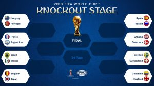 The Knockout Stage